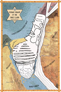 The Human Shape of the Holy Land
